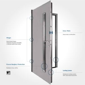 Multipoint Security Locking System